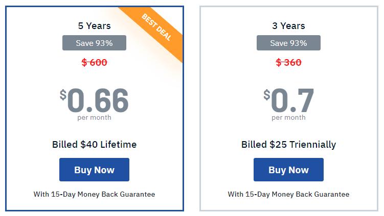 FastestVPN New Year deal