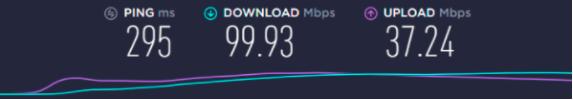 NordVPN UK server speed test