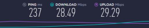 PrivateVPN UK server speed test