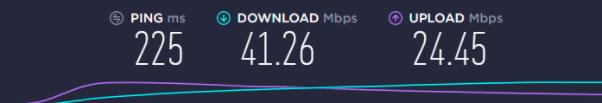 PureVPN speeds on UK server