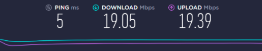 Speeds without IPVanish
