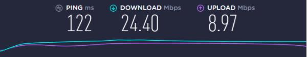Surfshark speeds on UK server