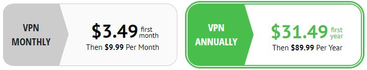 IPVanish prices best deal