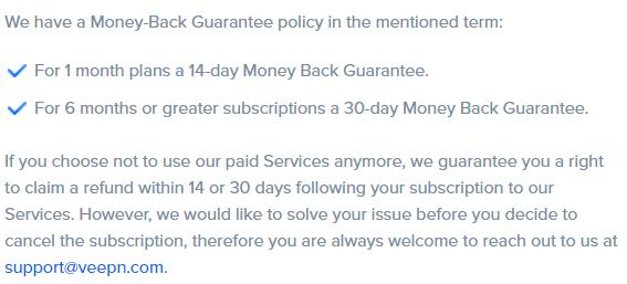 VeePN refund policy