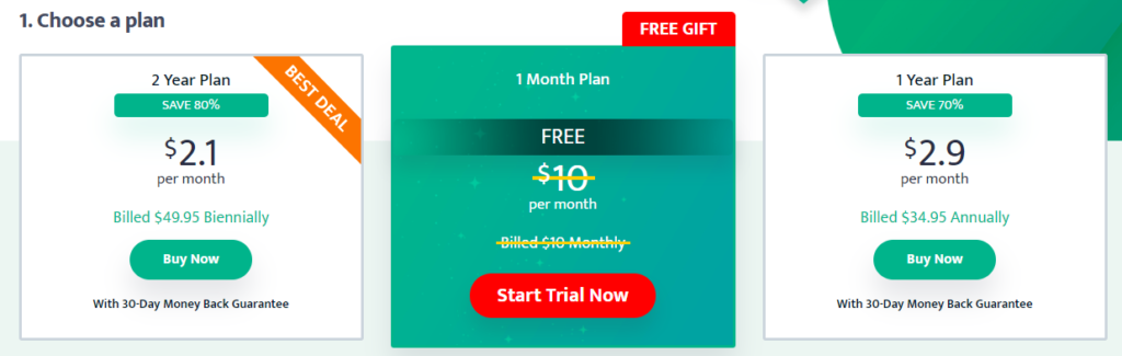 iProVPN price