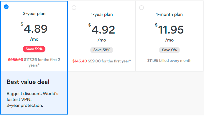 NordVPN prices