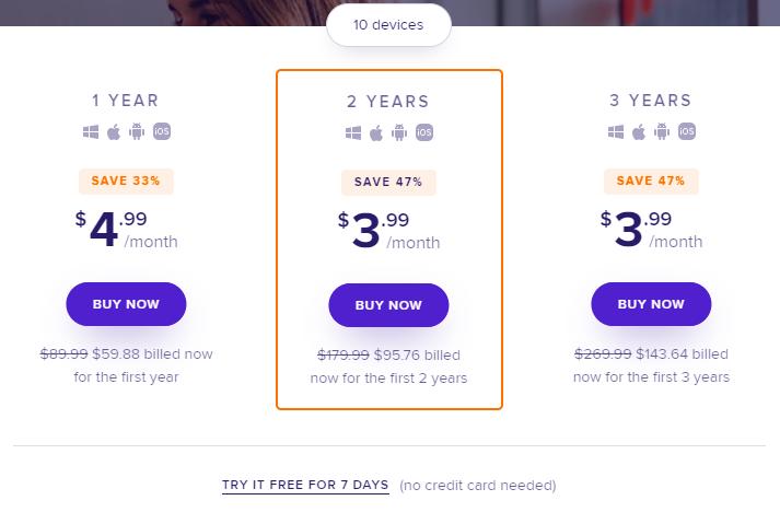 Avast prices