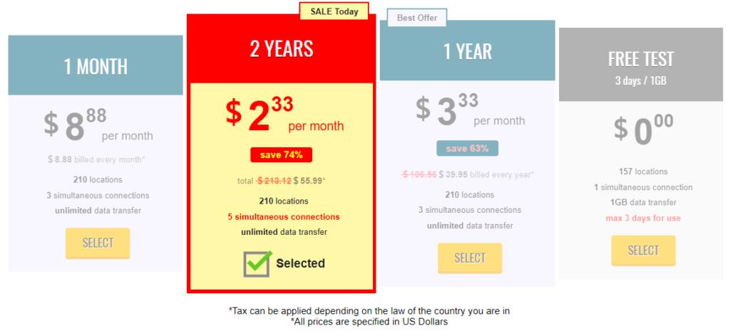 Trust.Zone VPN prices