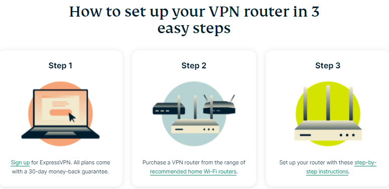 Set up your home router in 3 steps